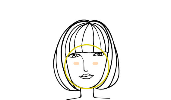 Face shape guide - Have A Look